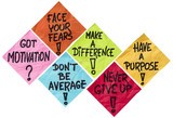 Fototapety motivation reminder notes