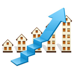 Growth of real estate market