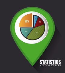 Statistics design