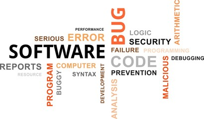 word cloud - software bug
