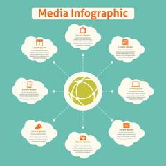 Media global infographics