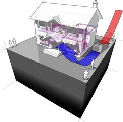 air-source heat pump+floor heating diagram