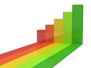 Colored bar graph