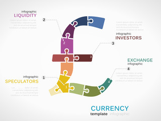 Infographic template with Pound sterling currency
