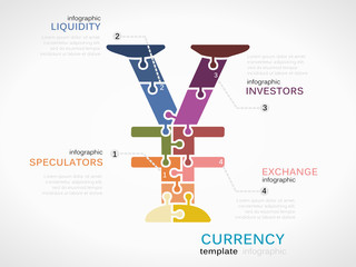 Infographic template with Yen currency
