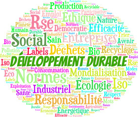 Développement durable nuage de mots