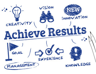 Achieve Results