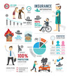 Insurance Template Design Infographic . Concept Vector