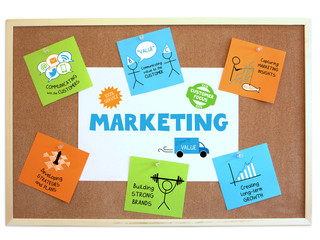 """MARKETING"" Sketch Notes (advertising strategy online business)"