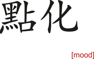 Chinese Sign for mood