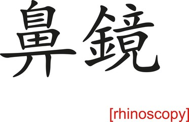 Chinese Sign for rhinoscopy