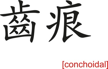 Chinese Sign for conchoidal