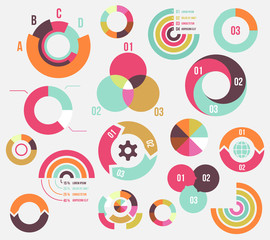 Circle charts