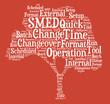 SMED - Single Minute Exchange of Die