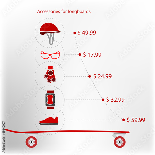 Price for accessories for longboarding - 69640007