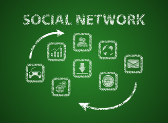 Social network on green board vector background