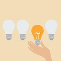Choosing the idea