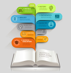 Education icons and Open books with bubble speech template. can
