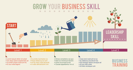 Grow your business skill infographics template