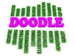 3d imagen Doodle Word Cloud Concept