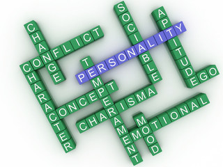3d image Personality concept word cloud background