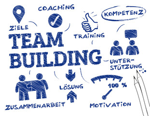Team Building concept