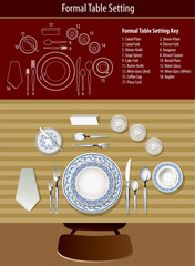 Vector of How to set formal table