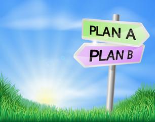 Plan A or Plan B decision sign
