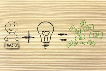 formula for success: investor plus ideas equals profits