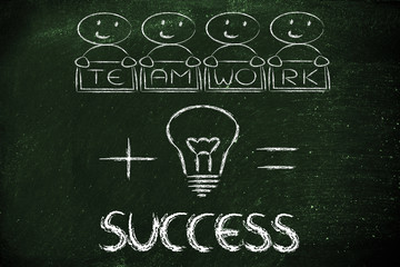 good ideas and teamwork, the key to success