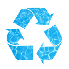 Save water, recycle symbol