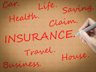 hand drawing Insurance word