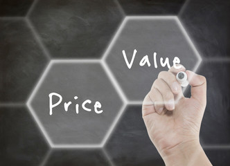 Price and value on blackboard
