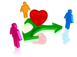 Partnerwahl, Liebe