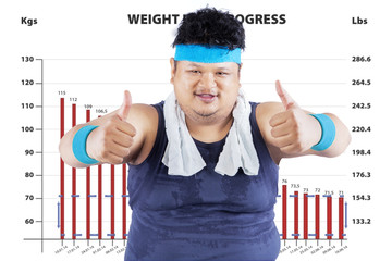 Fat man with a loss-weight program