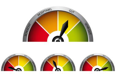 Qualitätskontrolle - Barometer