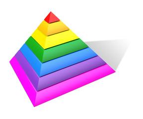 Multicolored Pyramid