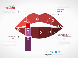 Make up template with lipstick symbol