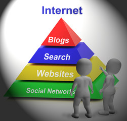 Internet Symbol Shows Websites Online and Social Networks