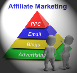 Affiliate Marketing Symbol Means Internet Advertising And Public