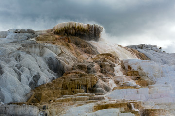 post-volcanic activity at Mammoth Hot Springs