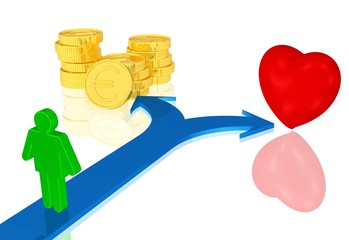 Liebe oder Vermögen