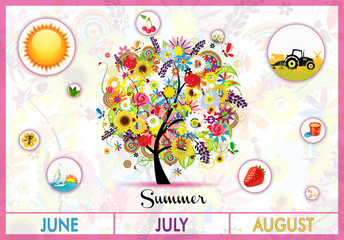 Summer Tree Educational Poster