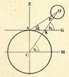 Постер, плакат: Parallax in astronomy