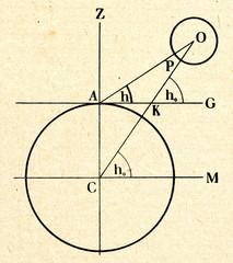 Parallax in astronomy