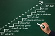 Leinwanddruck Bild - Stufen die zum Erfolg führen