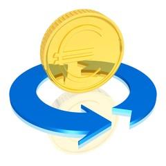 Geldanlage erneuern oder prüfen