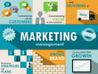 """""""MARKETING"""" Sketch Notes (advertising strategy online business)"""