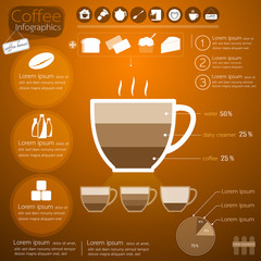 Coffee Infographics design. Vector illustration.