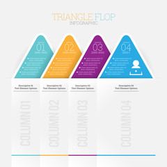 Triangle Flop Infographic